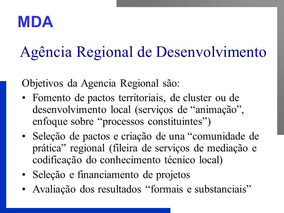 MDA Agência Regional de Desenvolvimento Objetivos da Agencia Regional são: Fomento de pactos territoriais, de cluster ou de desenvolvimento local (ser
