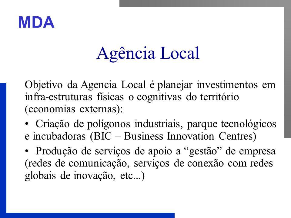 MDA Agência Local Objetivo da Agencia Local é planejar investimentos em infra-estruturas físicas o cognitivas do território (economias externas): Cria