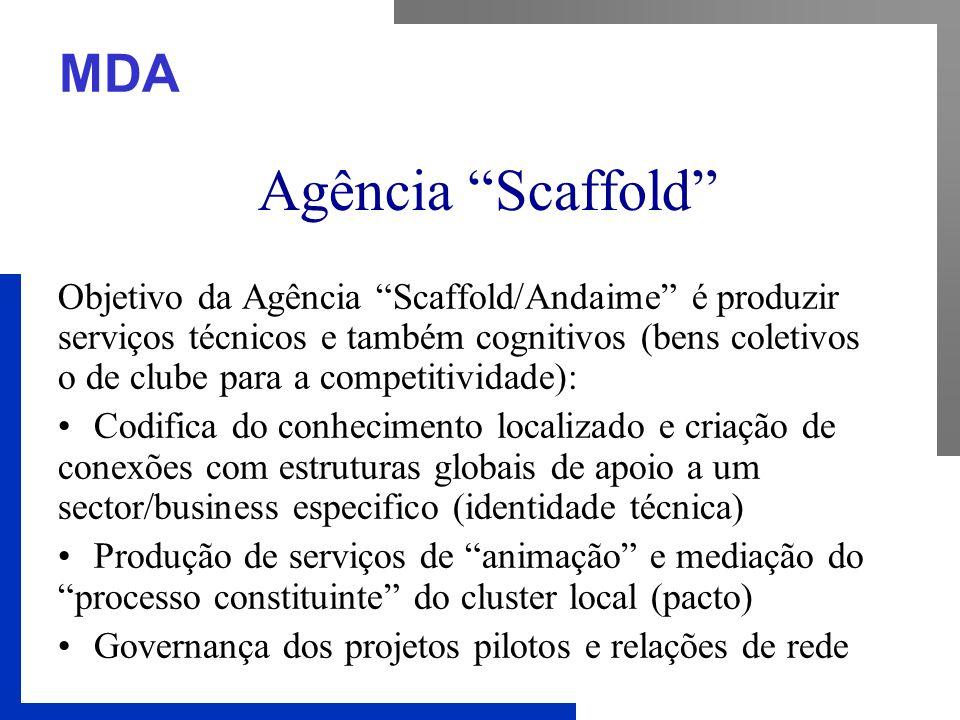 """MDA Agência """"Scaffold"""" Objetivo da Agência """"Scaffold/Andaime"""" é produzir serviços técnicos e também cognitivos (bens coletivos o de clube para a compe"""