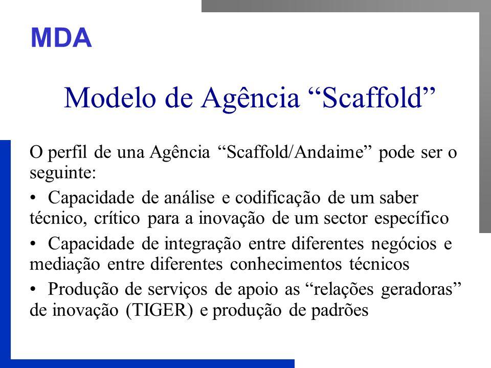 """MDA Modelo de Agência """"Scaffold"""" O perfil de una Agência """"Scaffold/Andaime"""" pode ser o seguinte: Capacidade de análise e codificação de um saber técni"""