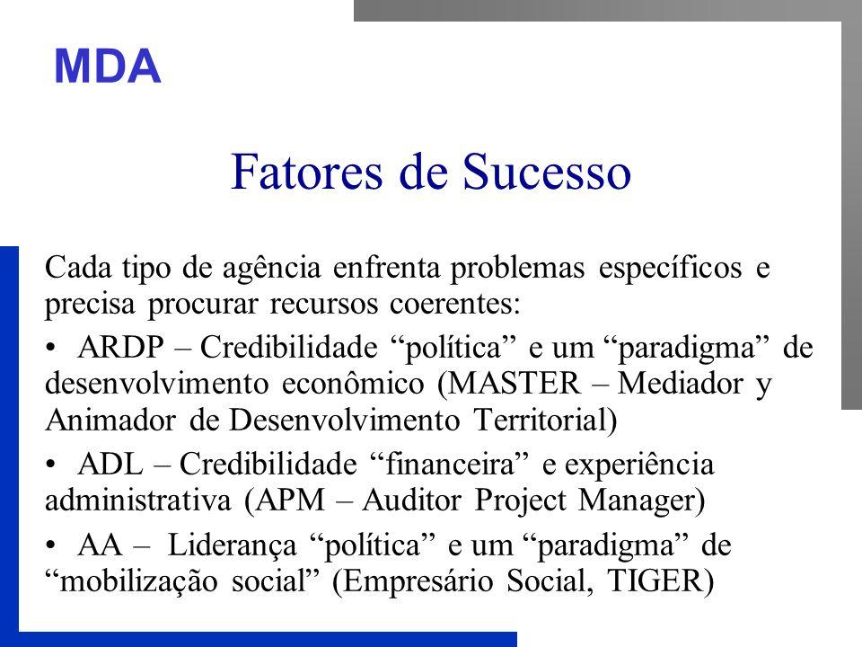 """MDA Fatores de Sucesso Cada tipo de agência enfrenta problemas específicos e precisa procurar recursos coerentes: ARDP – Credibilidade """"política"""" e um"""