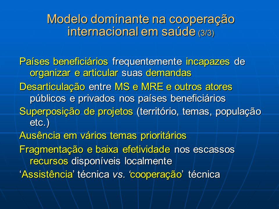 Modelo dominante na cooperação internacional em saúde (3/3) Países beneficiários frequentemente incapazes de organizar e articular suas demandas Desar