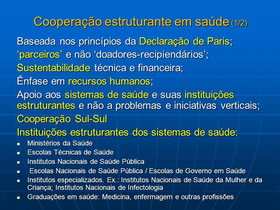 Cooperação estruturante em saúde (1/2) Baseada nos princípios da Declaração de Paris; 'parceiros' e não 'doadores-recipiendários'; Sustentabilidade té