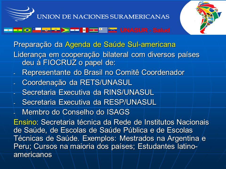 Papel da FIOCRUZ Preparação da Agenda de Saúde Sul-americana Liderança em cooperação bilateral com diversos países deu à FIOCRUZ o papel de: - Represe