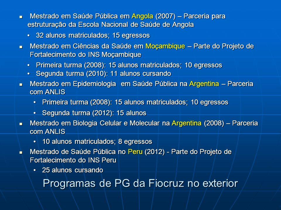 Programas de PG da Fiocruz no exterior Mestrado em Saúde Pública em Angola (2007) – Parceria para estruturação da Escola Nacional de Saúde de Angola M