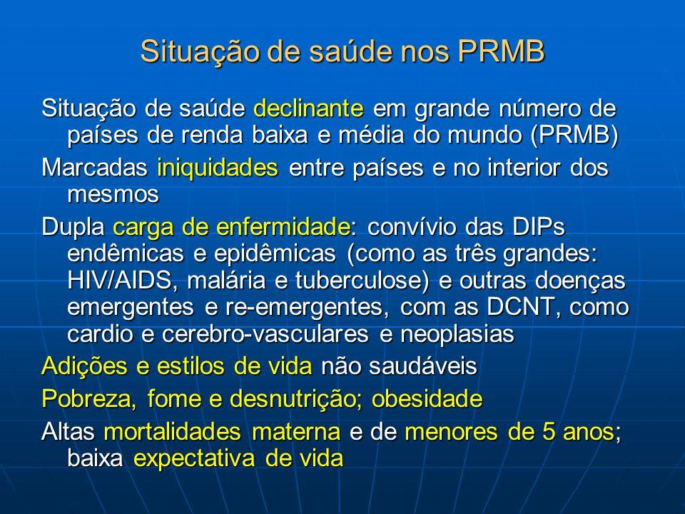 Situação de saúde nos PRMB Situação de saúde declinante em grande número de países de renda baixa e média do mundo (PRMB) Marcadas iniquidades entre p