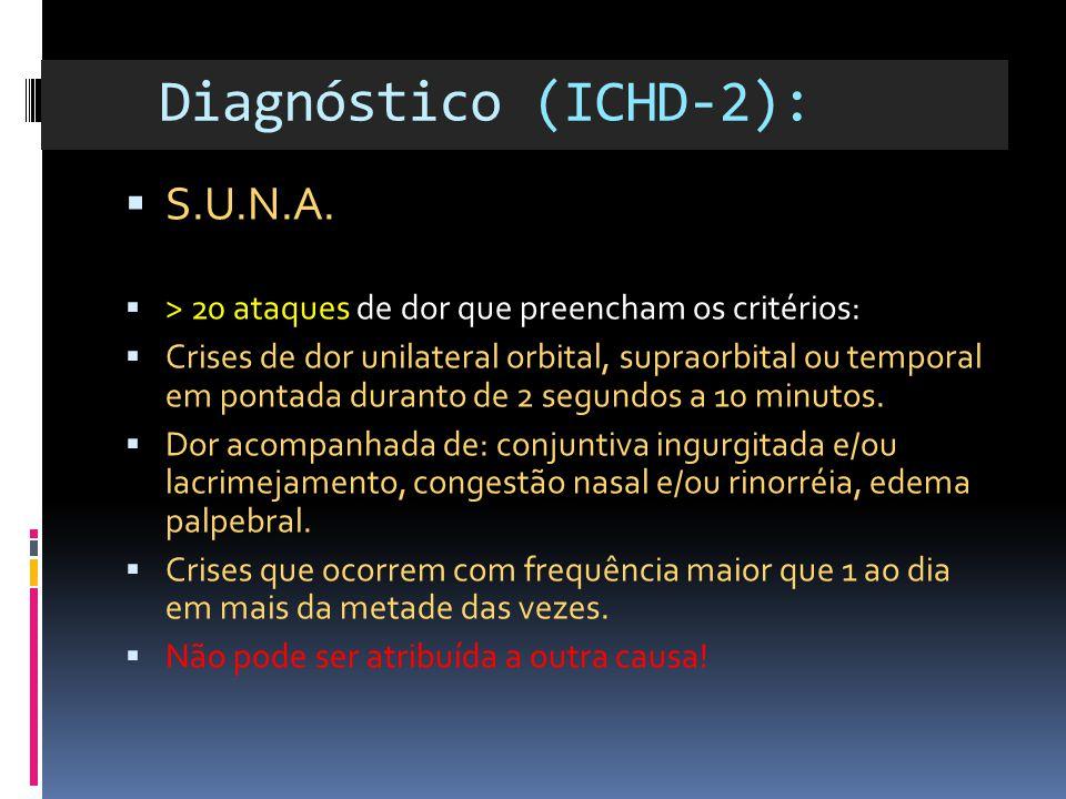 Diagnóstico (ICHD-2):  S.U.N.A.  > 20 ataques de dor que preencham os critérios:  Crises de dor unilateral orbital, supraorbital ou temporal em pon
