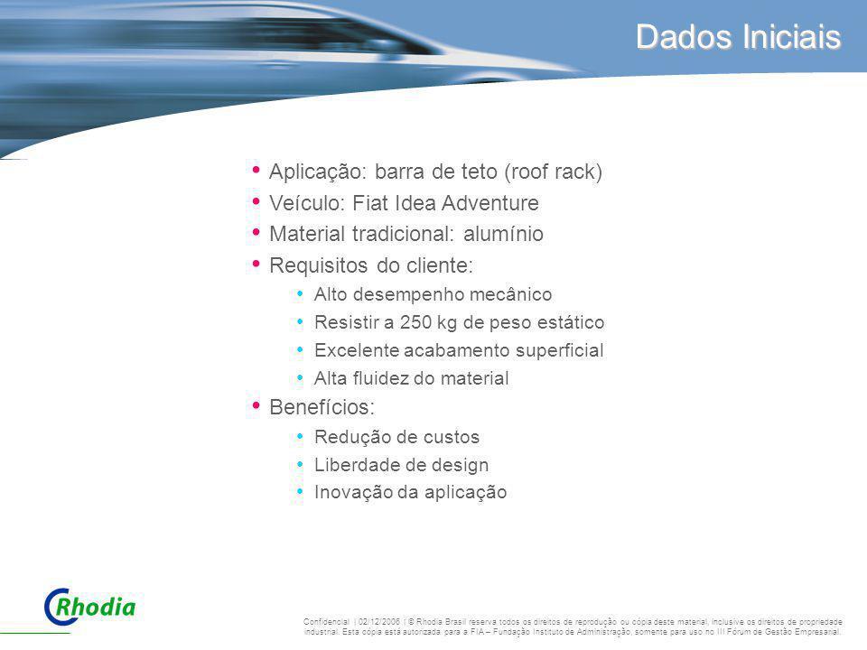 Dados Iniciais Aplicação: barra de teto (roof rack) Veículo: Fiat Idea Adventure Material tradicional: alumínio Requisitos do cliente: Alto desempenho