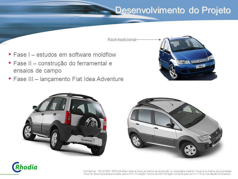 Desenvolvimento do Projeto Rack tradicional Confidencial | 02/12/2006 | © Rhodia Brasil reserva todos os direitos de reprodução ou cópia deste materia