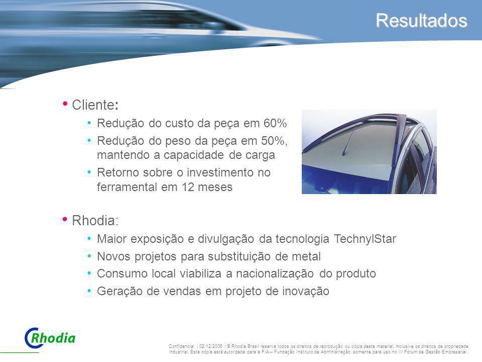 Resultados Cliente: Redução do custo da peça em 60% Redução do peso da peça em 50%, mantendo a capacidade de carga Retorno sobre o investimento no fer
