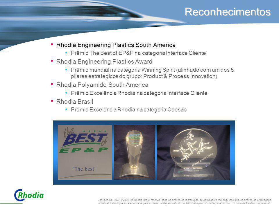 Reconhecimentos Rhodia Engineering Plastics South America Prêmio The Best of EP&P na categoria Interface Cliente Rhodia Engineering Plastics Award Prê