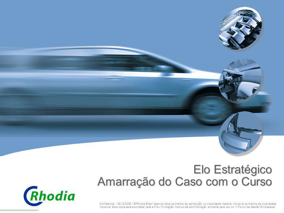 CHALLENGING BOUNDARIES Elo Estratégico Amarração do Caso com o Curso Confidencial | 02/12/2006 | © Rhodia Brasil reserva todos os direitos de reproduç