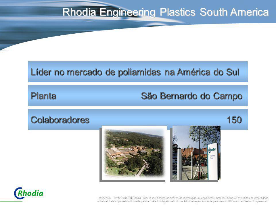 Rhodia Engineering Plastics South America Líder no mercado de poliamidas na América do Sul Planta São Bernardo do Campo Colaboradores 150 Confidencial