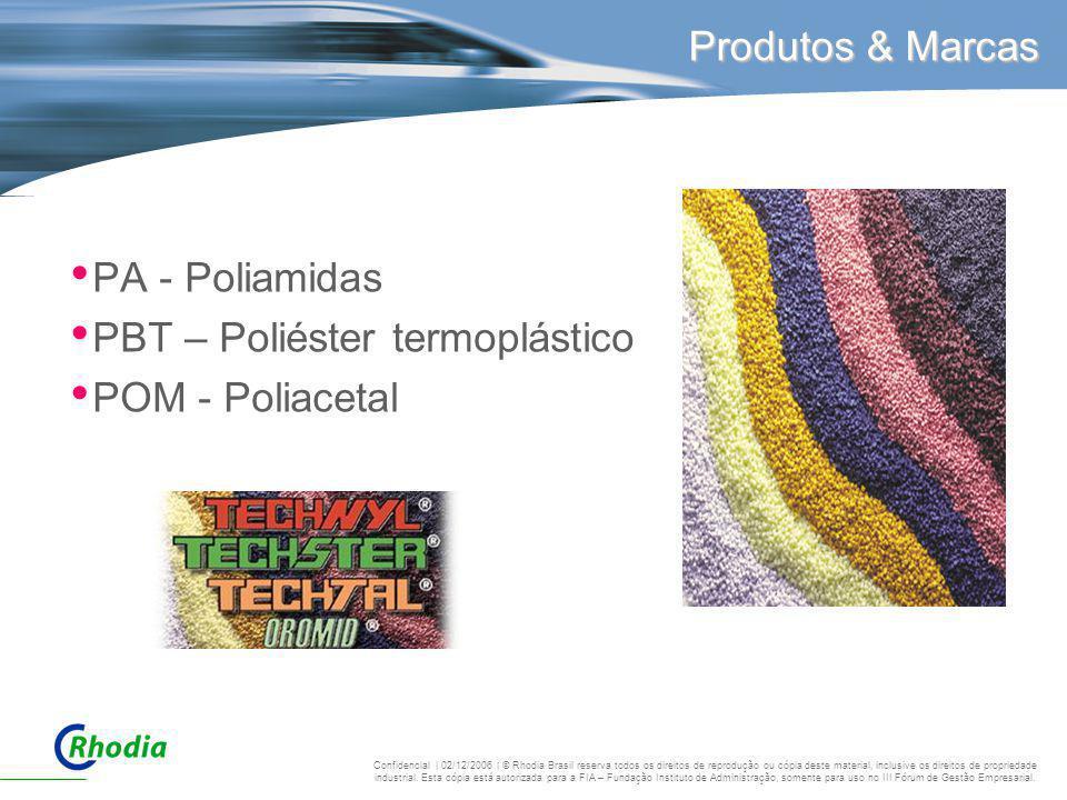 Produtos & Marcas PA - Poliamidas PBT – Poliéster termoplástico POM - Poliacetal Confidencial | 02/12/2006 | © Rhodia Brasil reserva todos os direitos