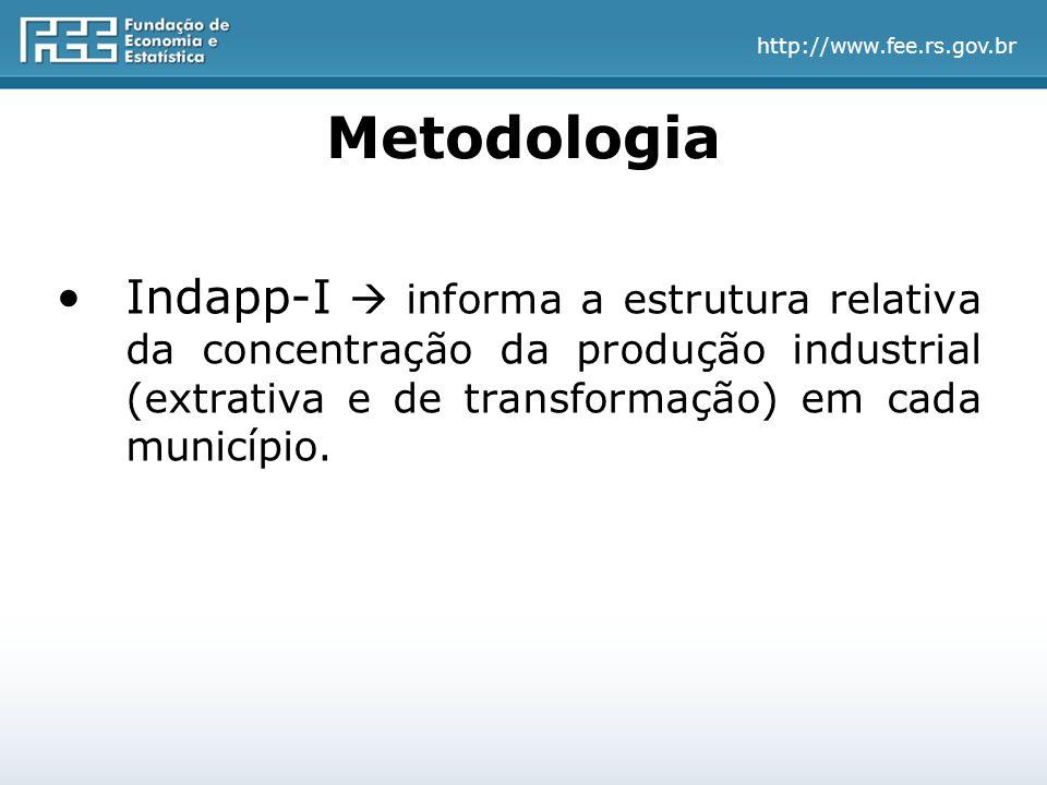 http://www.fee.rs.gov.br Indapp-I  informa a estrutura relativa da concentração da produção industrial (extrativa e de transformação) em cada município.