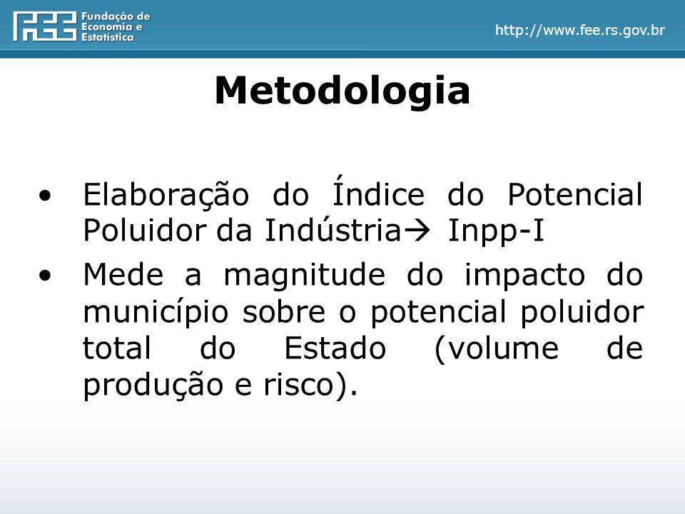 http://www.fee.rs.gov.br Elaboração do Índice do Potencial Poluidor da Indústria  Inpp-I Mede a magnitude do impacto do município sobre o potencial poluidor total do Estado (volume de produção e risco).