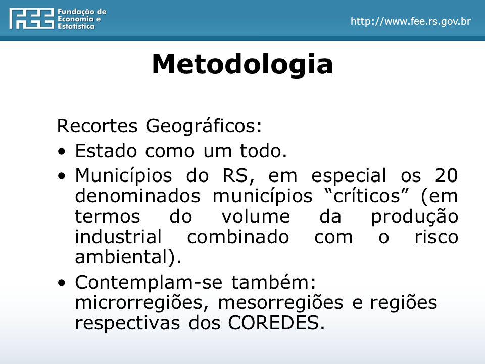 http://www.fee.rs.gov.br Metodologia Recortes Geográficos: Estado como um todo.