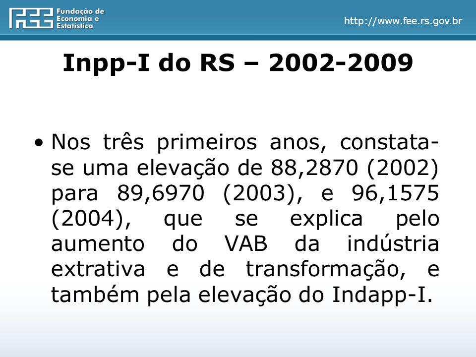 http://www.fee.rs.gov.br Inpp-I do RS – 2002-2009 Nos três primeiros anos, constata- se uma elevação de 88,2870 (2002) para 89,6970 (2003), e 96,1575 (2004), que se explica pelo aumento do VAB da indústria extrativa e de transformação, e também pela elevação do Indapp-I.