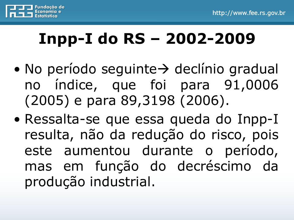 http://www.fee.rs.gov.br Inpp-I do RS – 2002-2009 No período seguinte  declínio gradual no índice, que foi para 91,0006 (2005) e para 89,3198 (2006).