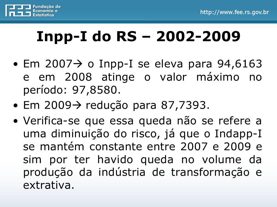 http://www.fee.rs.gov.br Inpp-I do RS – 2002-2009 Em 2007  o Inpp-I se eleva para 94,6163 e em 2008 atinge o valor máximo no período: 97,8580.