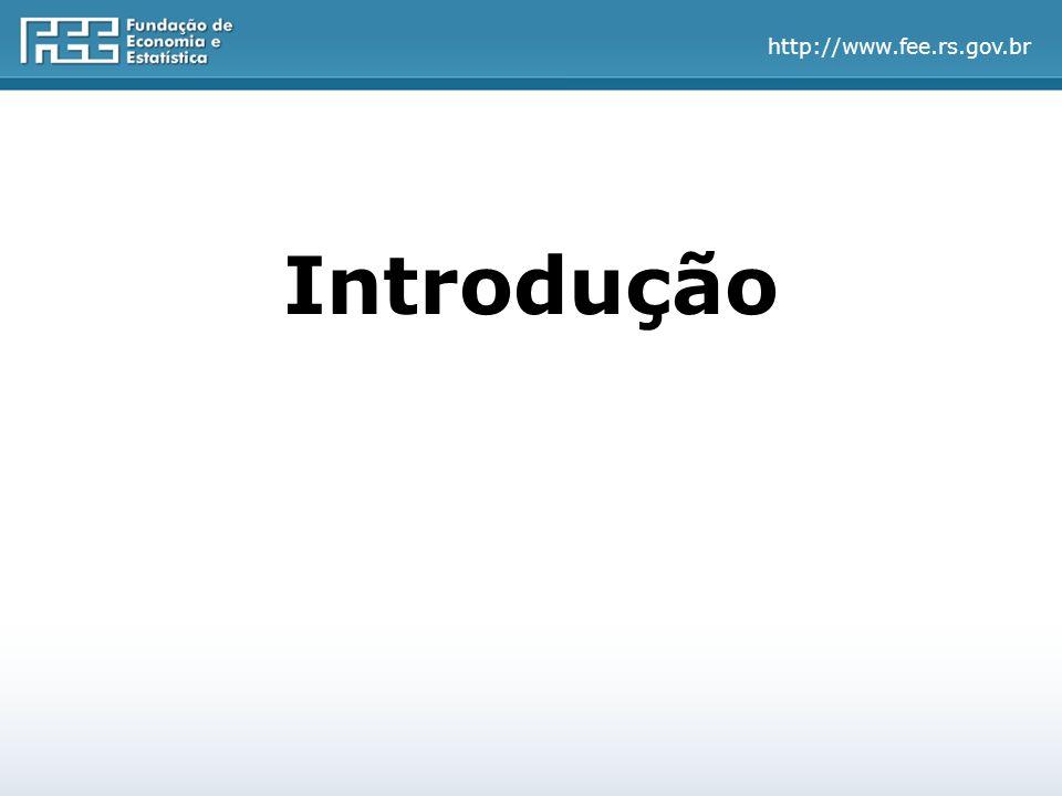 http://www.fee.rs.gov.br Introdução