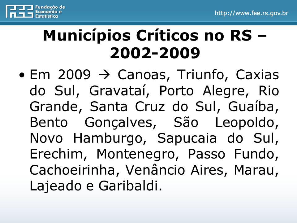 http://www.fee.rs.gov.br Municípios Críticos no RS – 2002-2009 Em 2009  Canoas, Triunfo, Caxias do Sul, Gravataí, Porto Alegre, Rio Grande, Santa Cruz do Sul, Guaíba, Bento Gonçalves, São Leopoldo, Novo Hamburgo, Sapucaia do Sul, Erechim, Montenegro, Passo Fundo, Cachoeirinha, Venâncio Aires, Marau, Lajeado e Garibaldi.