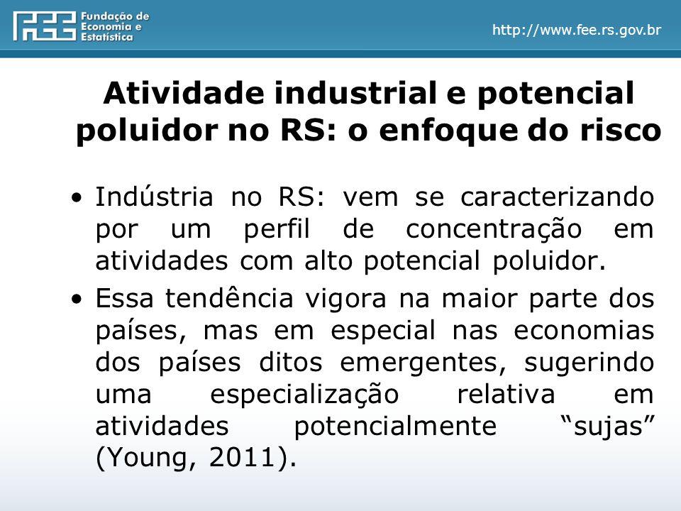 http://www.fee.rs.gov.br Atividade industrial e potencial poluidor no RS: o enfoque do risco Indústria no RS: vem se caracterizando por um perfil de concentração em atividades com alto potencial poluidor.