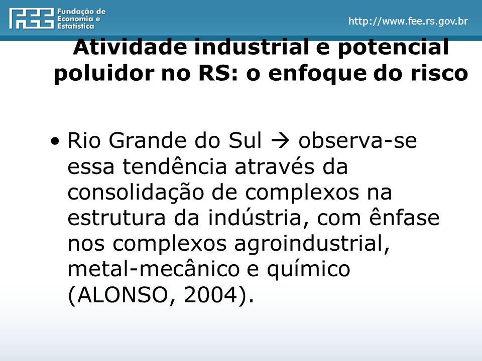 http://www.fee.rs.gov.br Atividade industrial e potencial poluidor no RS: o enfoque do risco Rio Grande do Sul  observa-se essa tendência através da consolidação de complexos na estrutura da indústria, com ênfase nos complexos agroindustrial, metal-mecânico e químico (ALONSO, 2004).