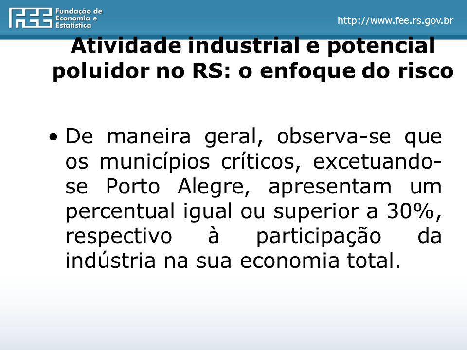 http://www.fee.rs.gov.br Atividade industrial e potencial poluidor no RS: o enfoque do risco De maneira geral, observa-se que os municípios críticos, excetuando- se Porto Alegre, apresentam um percentual igual ou superior a 30%, respectivo à participação da indústria na sua economia total.
