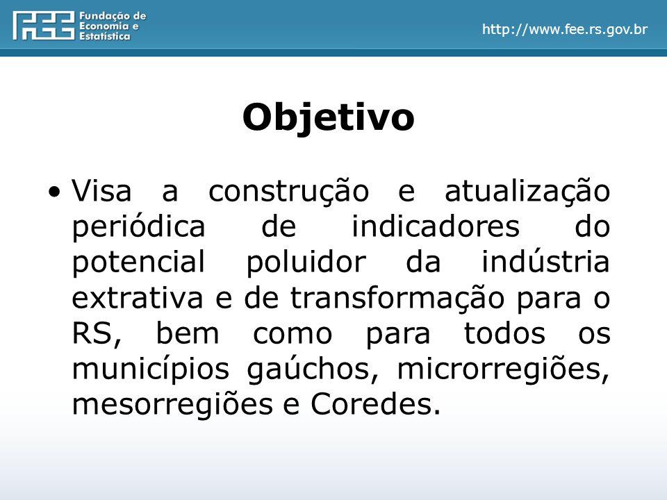 http://www.fee.rs.gov.br Objetivo Visa a construção e atualização periódica de indicadores do potencial poluidor da indústria extrativa e de transformação para o RS, bem como para todos os municípios gaúchos, microrregiões, mesorregiões e Coredes.