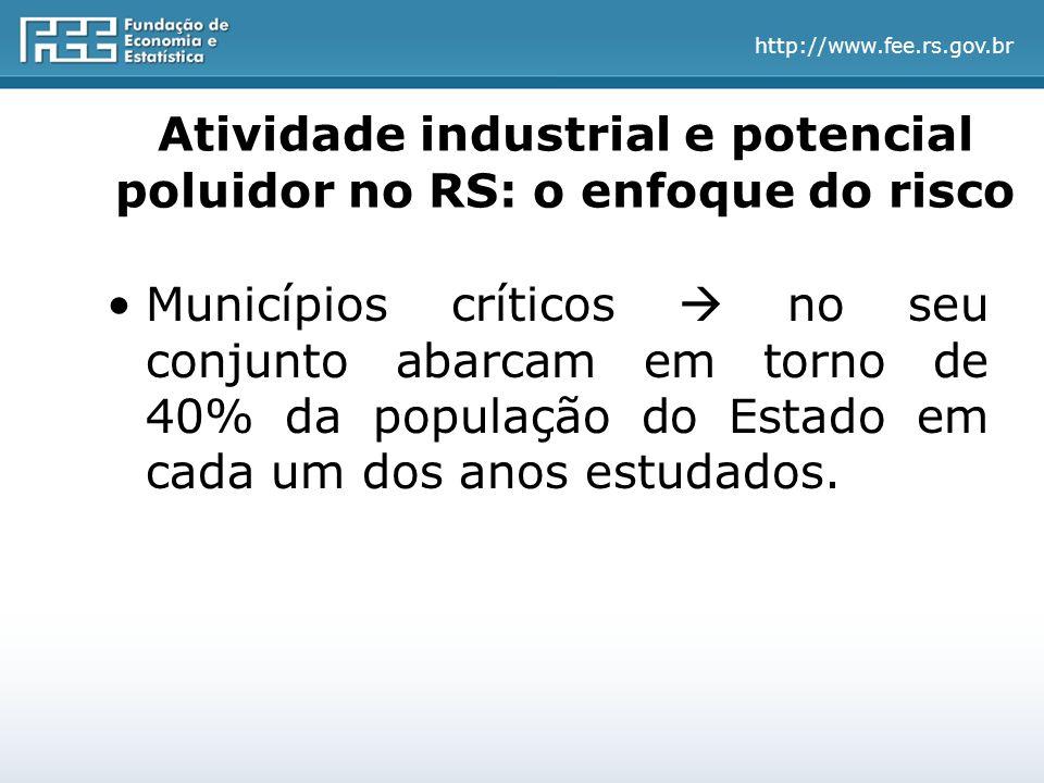 http://www.fee.rs.gov.br Atividade industrial e potencial poluidor no RS: o enfoque do risco Municípios críticos  no seu conjunto abarcam em torno de 40% da população do Estado em cada um dos anos estudados.