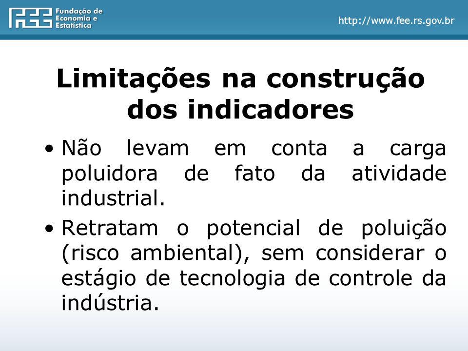 http://www.fee.rs.gov.br Limitações na construção dos indicadores Não levam em conta a carga poluidora de fato da atividade industrial.