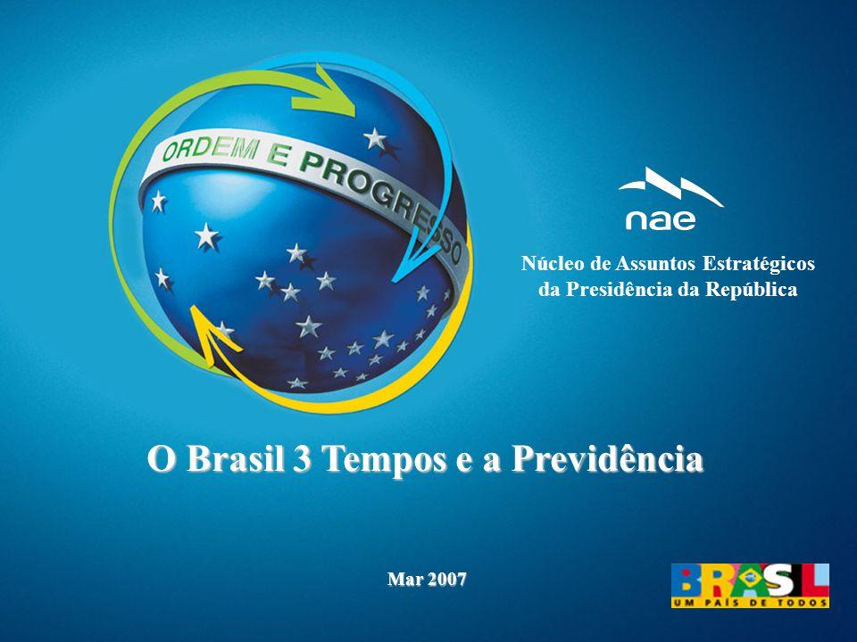Núcleo de Assuntos Estratégicos da Presidência da República O Brasil 3 Tempos e a Previdência Mar 2007