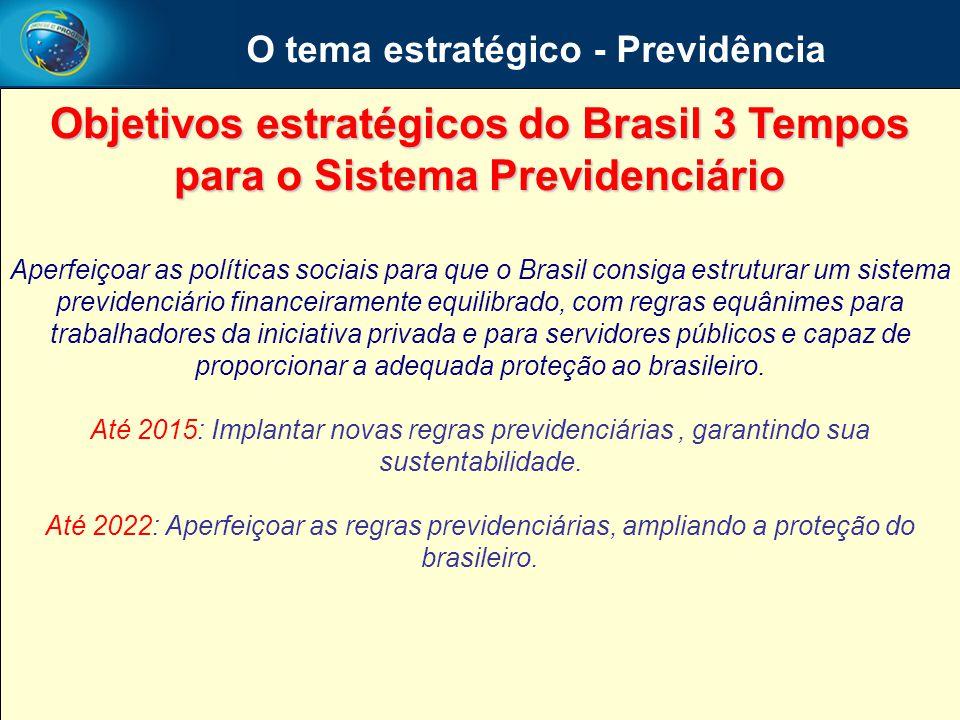 O tema estratégico - Previdência Objetivos estratégicos do Brasil 3 Tempos para o Sistema Previdenciário Aperfeiçoar as políticas sociais para que o B