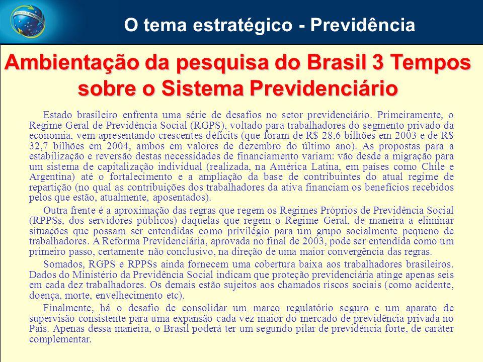 O tema estratégico - Previdência Estado brasileiro enfrenta uma série de desafios no setor previdenciário. Primeiramente, o Regime Geral de Previdênci