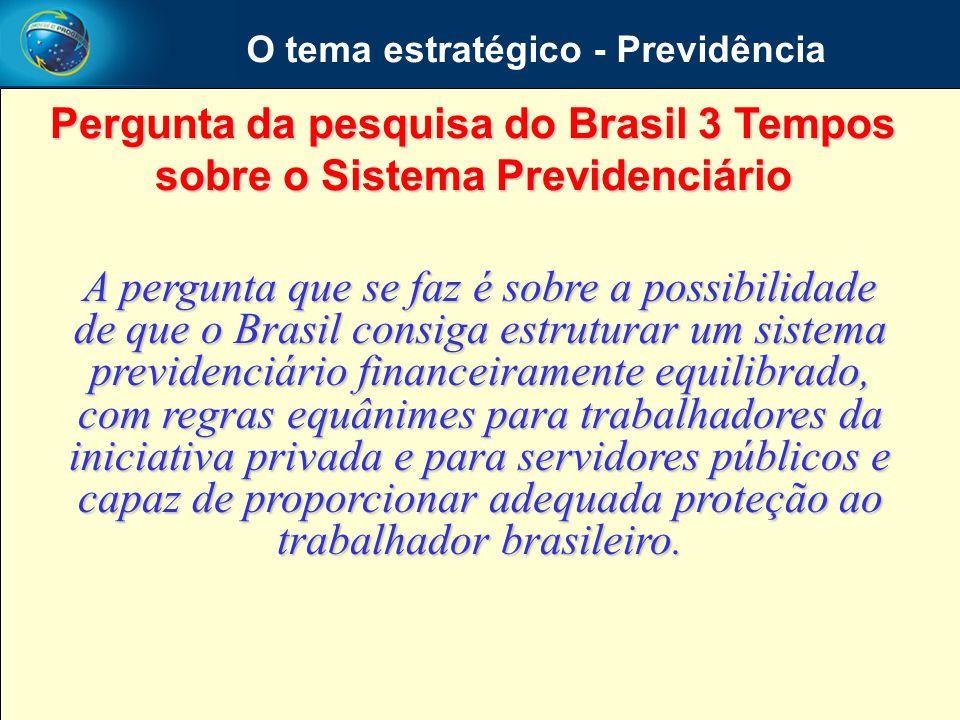 O tema estratégico - Previdência A pergunta que se faz é sobre a possibilidade de que o Brasil consiga estruturar um sistema previdenciário financeira