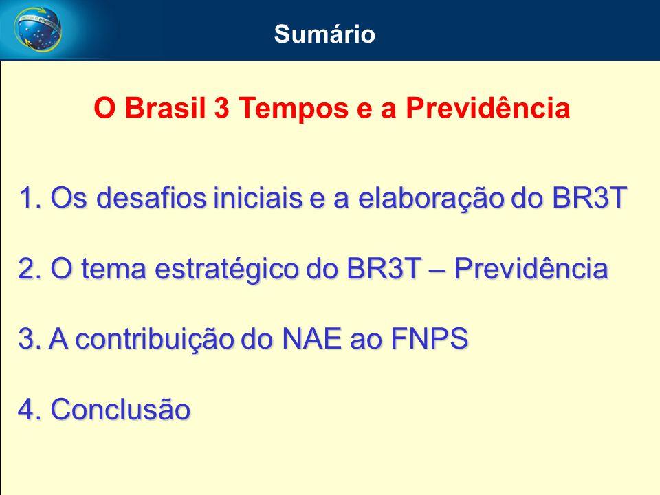 O Brasil 3 Tempos e a Previdência 1. Os desafios iniciais e a elaboração do BR3T 2. O tema estratégico do BR3T – Previdência 3. A contribuição do NAE