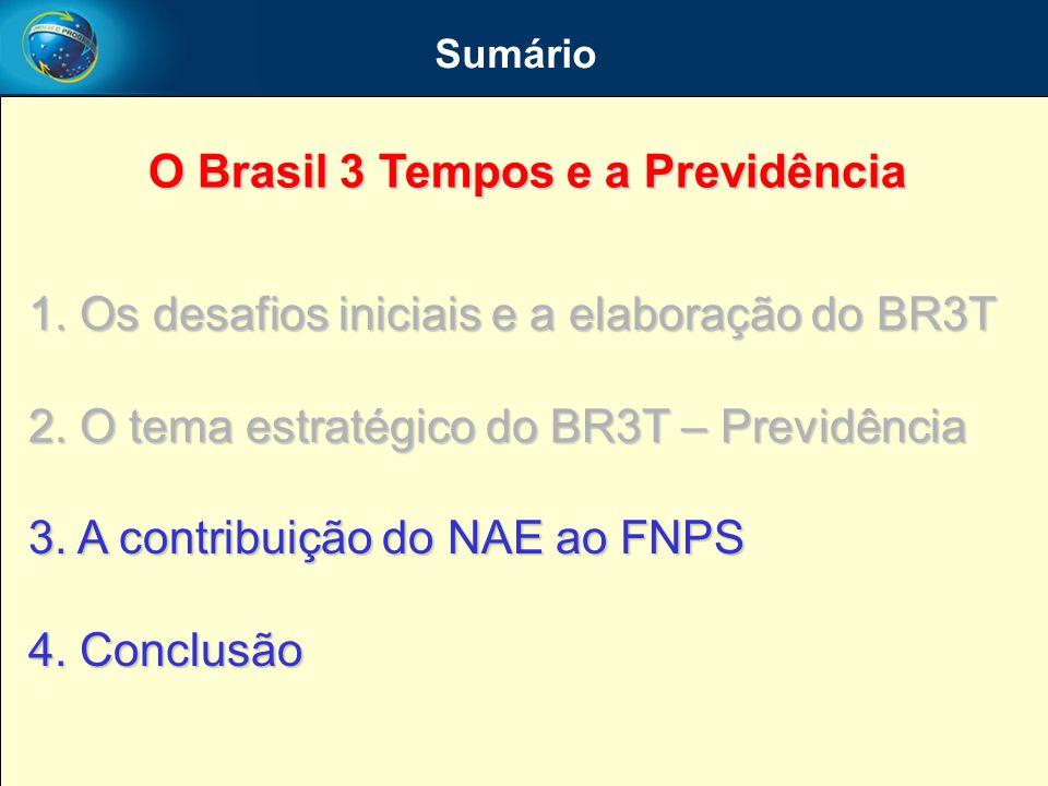 O Brasil 3 Tempos e a Previdência Sumário 1. Os desafios iniciais e a elaboração do BR3T 2. O tema estratégico do BR3T – Previdência 3. A contribuição