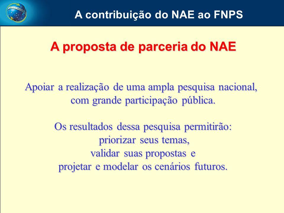 A proposta de parceria do NAE A contribuição do NAE ao FNPS Apoiar a realização de uma ampla pesquisa nacional, com grande participação pública. Os re