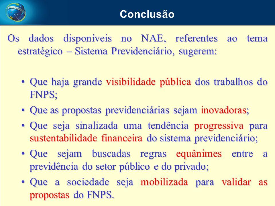 Conclusão Os dados disponíveis no NAE, referentes ao tema estratégico – Sistema Previdenciário, sugerem: Que haja grande visibilidade pública dos trab
