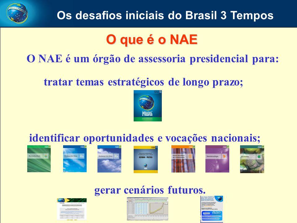 Os desafios iniciais do Brasil 3 Tempos gerar cenários futuros. O NAE é um órgão de assessoria presidencial para: identificar oportunidades e vocações
