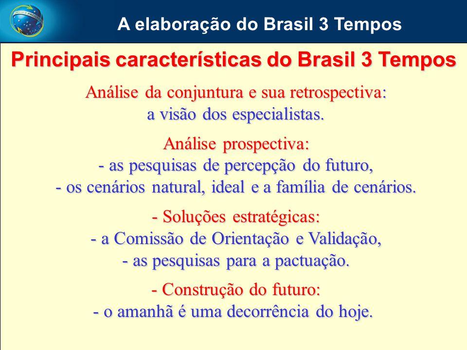 Principais características do Brasil 3 Tempos Análise da conjuntura e sua retrospectiva: a visão dos especialistas. Análise prospectiva: - as pesquisa
