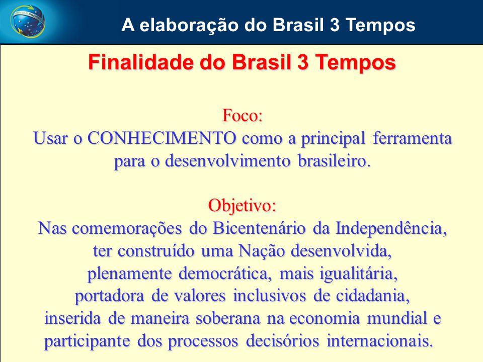 Finalidade do Brasil 3 Tempos Foco: Usar o CONHECIMENTO como a principal ferramenta para o desenvolvimento brasileiro. Objetivo: Nas comemorações do B