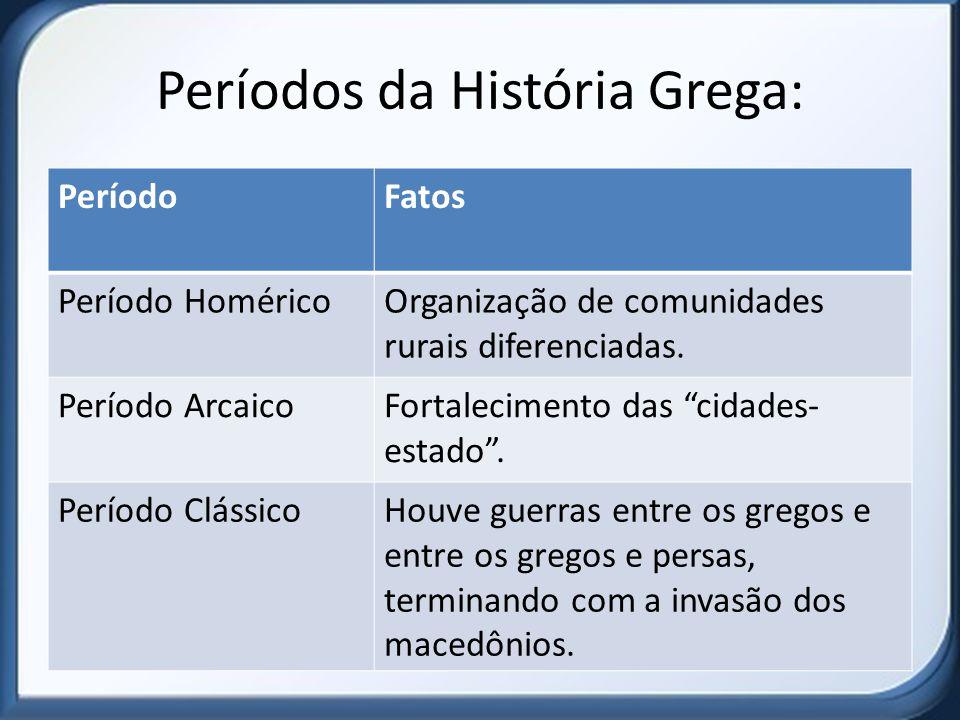 Períodos da História Grega: PeríodoFatos Período HoméricoOrganização de comunidades rurais diferenciadas.
