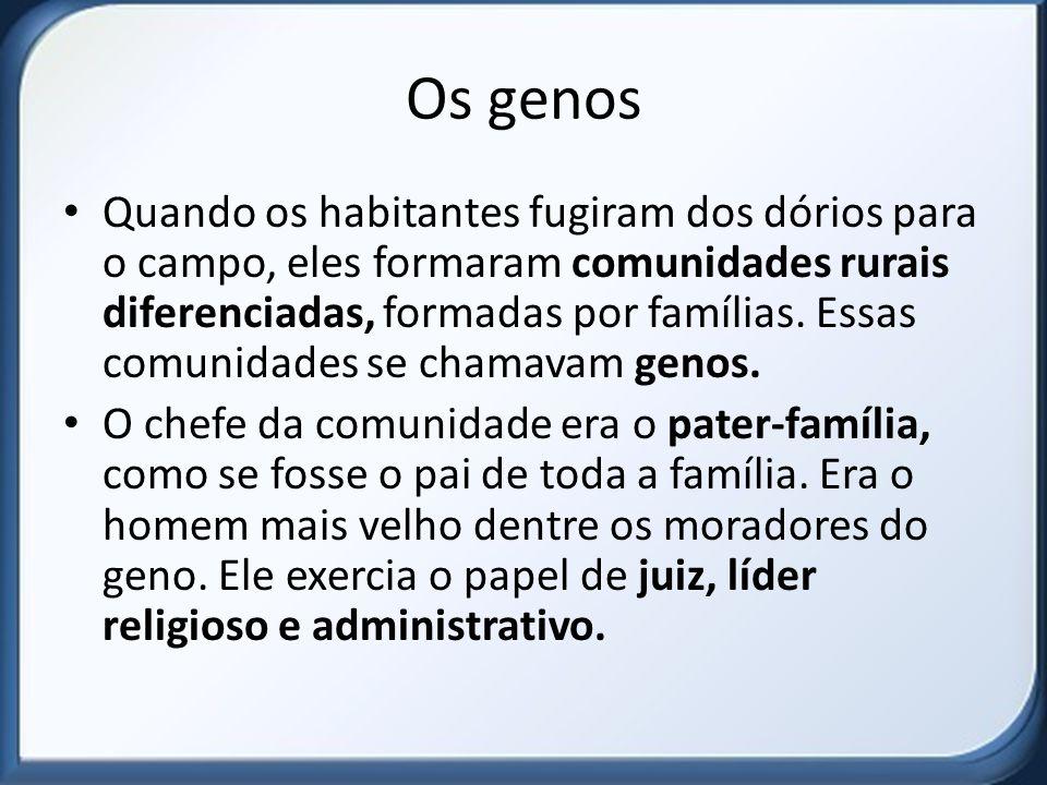 Os genos Quando os habitantes fugiram dos dórios para o campo, eles formaram comunidades rurais diferenciadas, formadas por famílias.