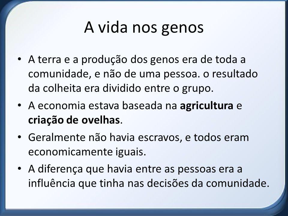 A vida nos genos A terra e a produção dos genos era de toda a comunidade, e não de uma pessoa.