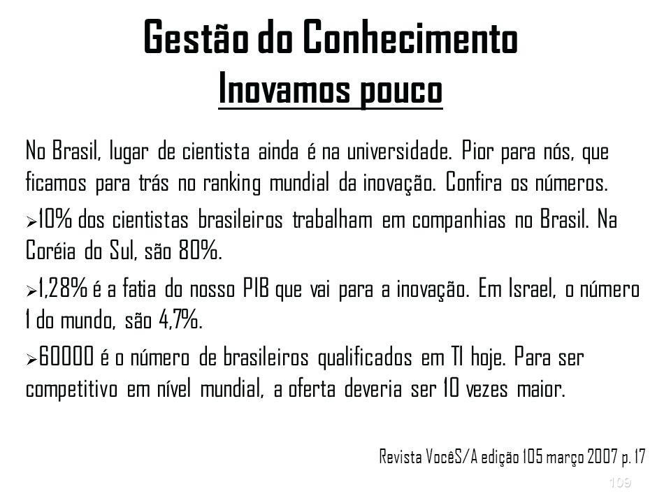 109 Gestão do Conhecimento Inovamos pouco No Brasil, lugar de cientista ainda é na universidade.