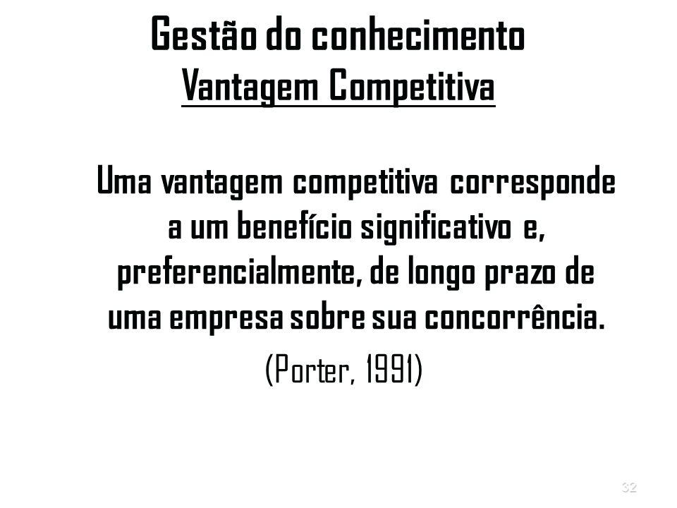 32 Gestão do conhecimento Vantagem Competitiva Uma vantagem competitiva corresponde a um benefício significativo e, preferencialmente, de longo prazo de uma empresa sobre sua concorrência.