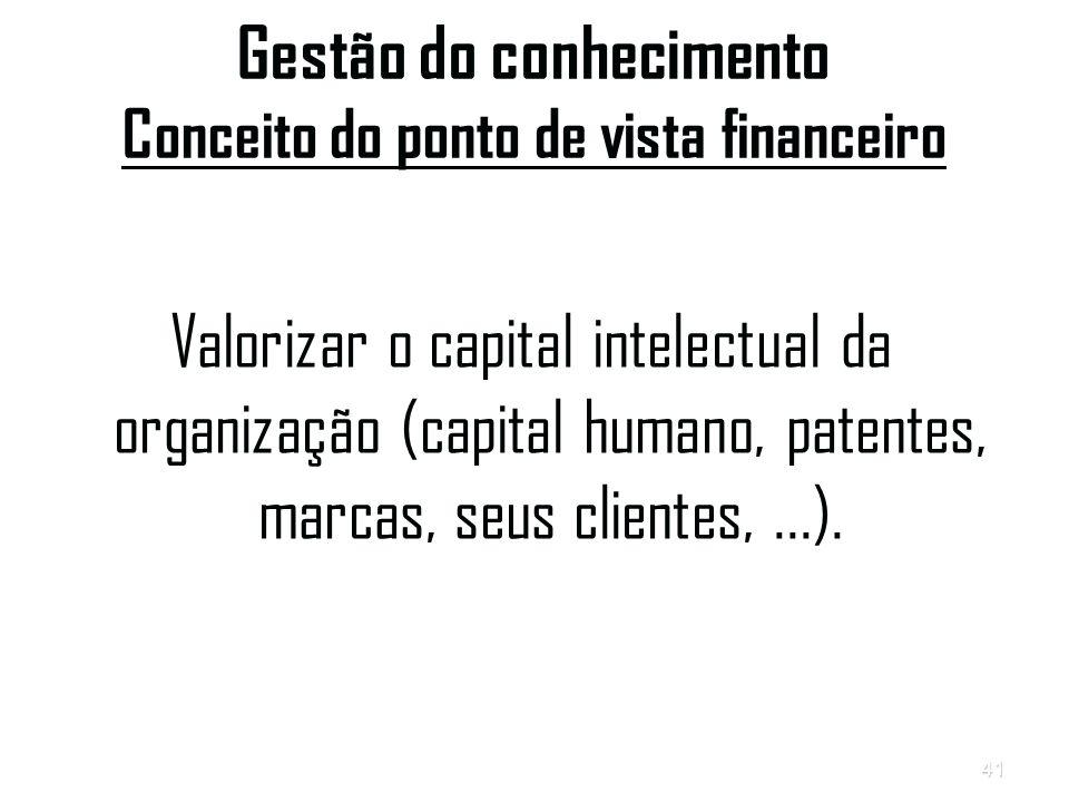 41 Gestão do conhecimento Conceito do ponto de vista financeiro Valorizar o capital intelectual da organização (capital humano, patentes, marcas, seus clientes,...).