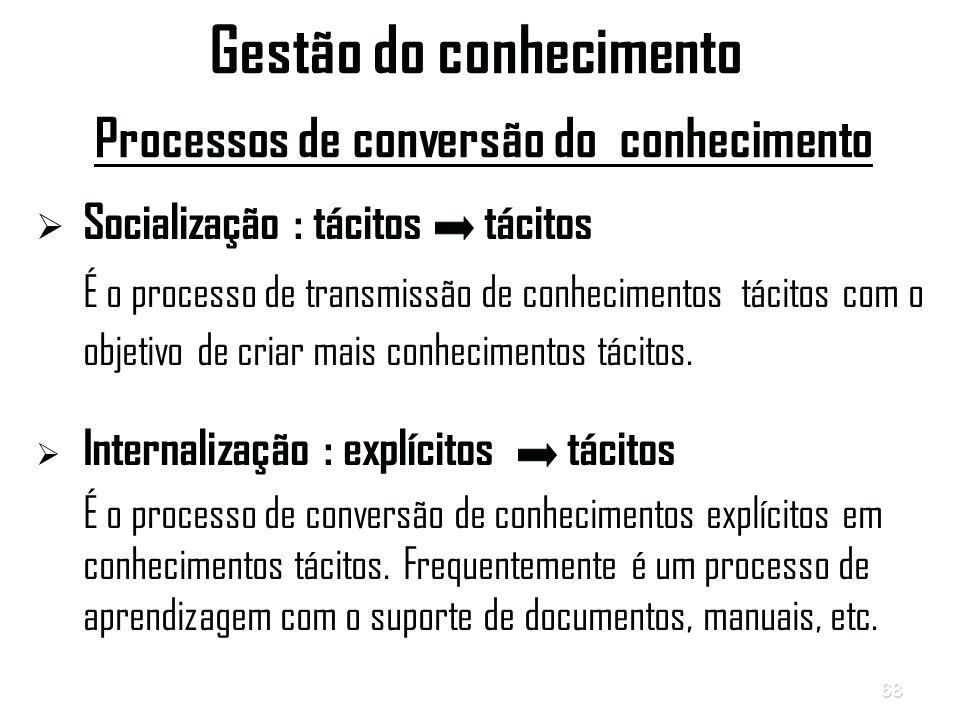 68 Gestão do conhecimento Processos de conversão do conhecimento   Socialização : tácitos tácitos É o processo de transmissão de conhecimentos tácitos com o objetivo de criar mais conhecimentos tácitos.